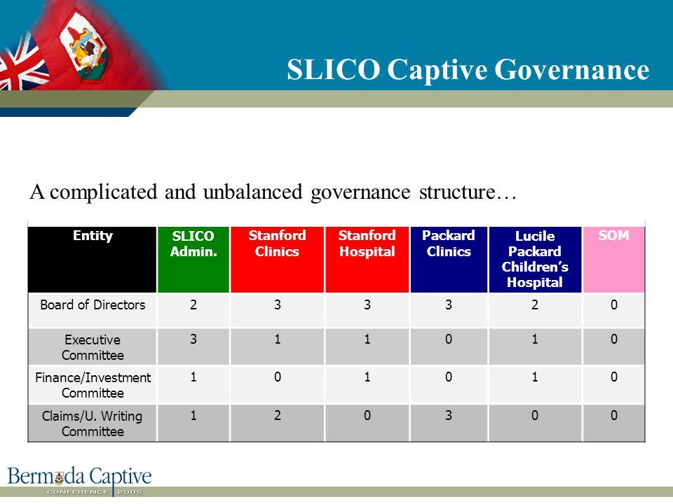 SLICO Captive Governance EntitySLICO Admin. Stanford Clinics Stanford Hospital Packard Clinics Lucile Packard Children's Hospital SOM Board of Directo