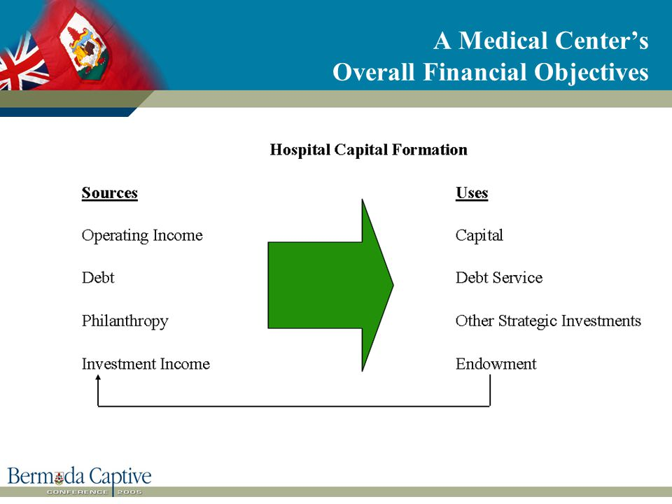 A Medical Center's Overall Financial Objectives