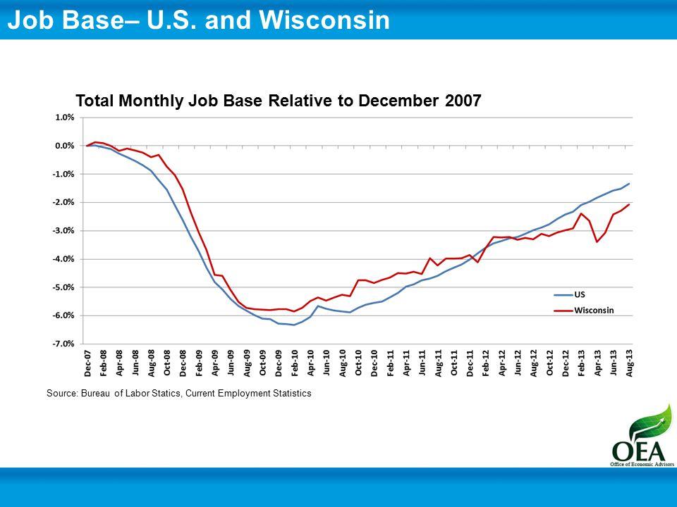 Job Base– U.S.