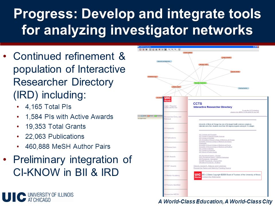 Progress: Develop and integrate tools for analyzing investigator networks Continued refinement & population of Interactive Researcher Directory (IRD) including: 4,165 Total PIs 1,584 PIs with Active Awards 19,353 Total Grants 22,063 Publications 460,888 MeSH Author Pairs Preliminary integration of CI-KNOW in BII & IRD A World-Class Education, A World-Class City