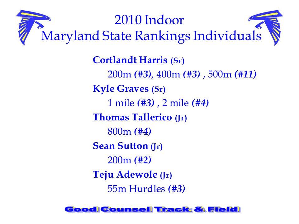 2010 Indoor Maryland State Rankings Individuals Cortlandt Harris (Sr) 200m (#3), 400m (#3), 500m (#11) Kyle Graves (Sr) 1 mile (#3), 2 mile (#4) Thomas Tallerico (Jr) 800m (#4) Sean Sutton (Jr) 200m (#2) Teju Adewole (Jr) 55m Hurdles (#3)