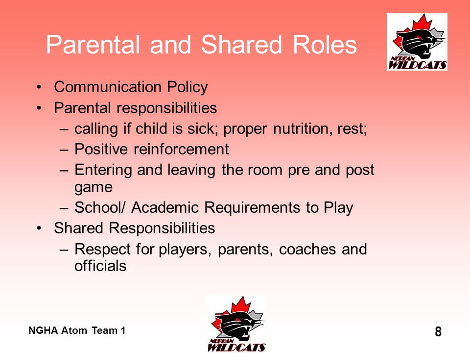 NGHA Atom Team 1 8 Parental and Shared Roles Communication Policy Parental responsibilities –calling if child is sick; proper nutrition, rest; –Positi