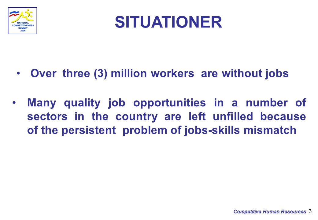 Competitive Human Resources 3 SITUATIONER Over three (3) million workers are without jobs Many quality job opportunities in a number of sectors in the country are left unfilled because of the persistent problem of jobs-skills mismatch