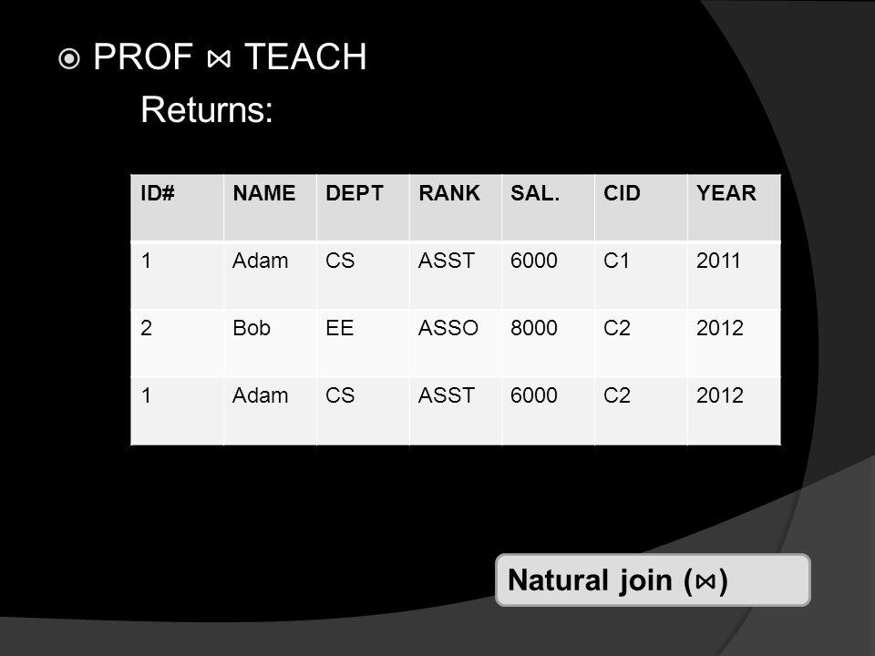  PROF ⋈ TEACH Returns: ID#NAMEDEPTRANKSAL.CIDYEAR 1AdamCSASST6000C12011 2BobEEASSO8000C22012 1AdamCSASST6000C22012 Natural join ( ⋈ )