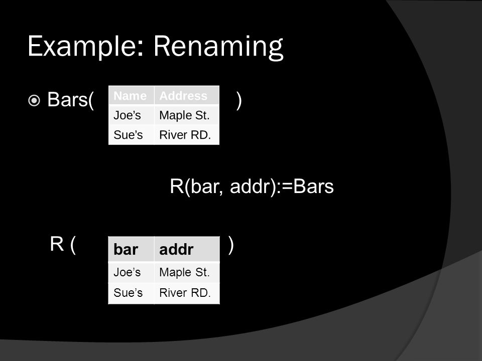 Example: Renaming  Bars( ) R(bar, addr):=Bars R ( ) baraddr Joe'sMaple St. Sue'sRiver RD.