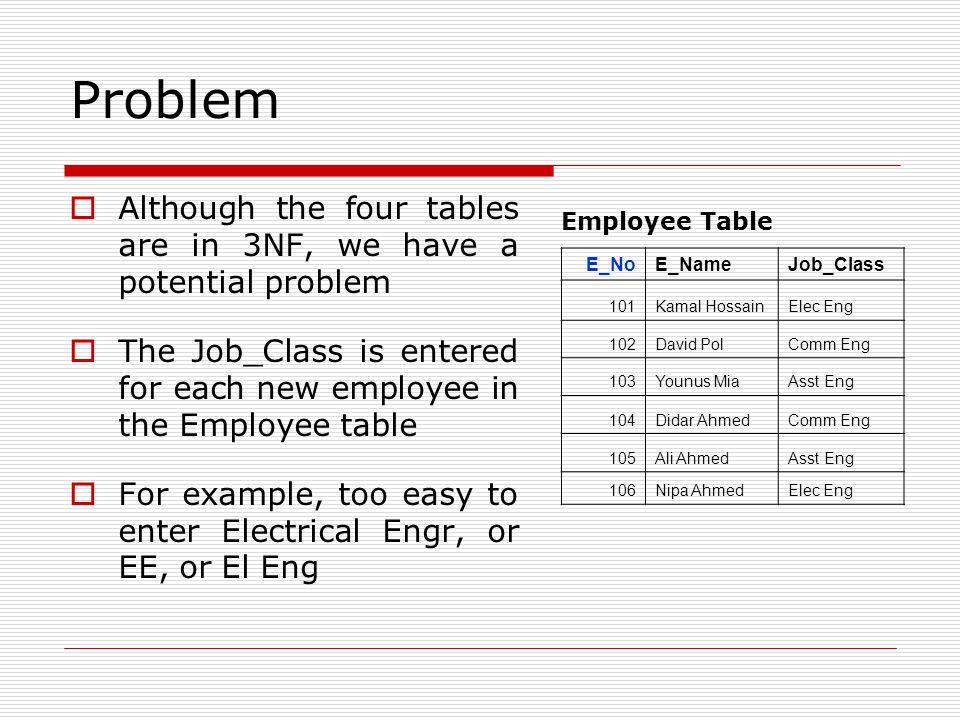 Problem  Although the four tables are in 3NF, we have a potential problem  The Job_Class is entered for each new employee in the Employee table  Fo