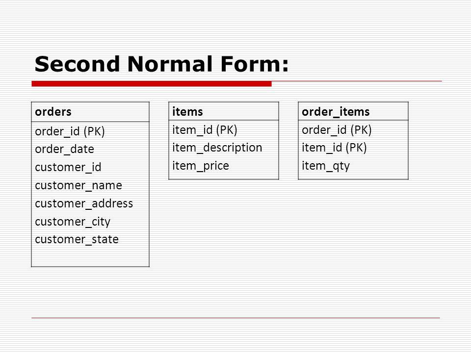 Second Normal Form: orders order_id (PK) order_date customer_id customer_name customer_address customer_city customer_state items item_id (PK) item_de