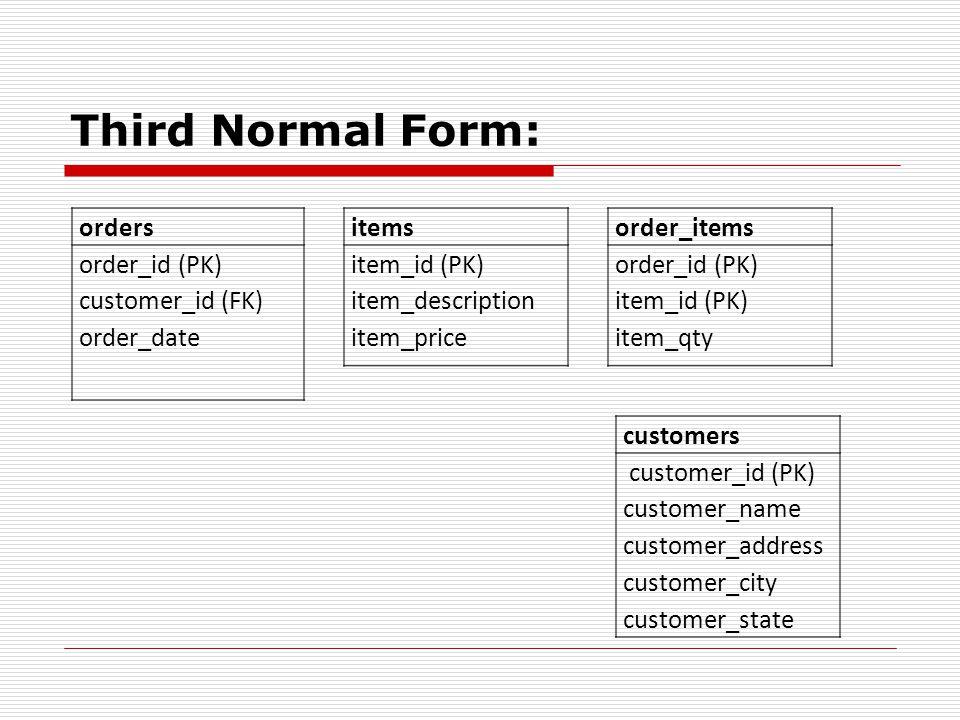 Third Normal Form: orders order_id (PK) customer_id (FK) order_date items item_id (PK) item_description item_price order_items order_id (PK) item_id (