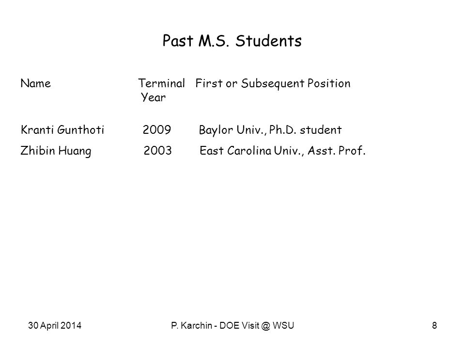 Past M.S. Students Name Terminal First or Subsequent Position Year Kranti Gunthoti 2009 Baylor Univ., Ph.D. student Zhibin Huang 2003 East Carolina Un