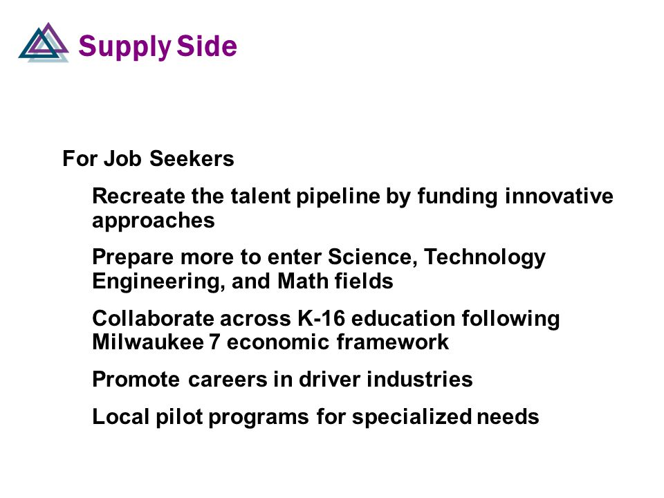 Supply Side For Job Seekers Recreate the talent pipeline by funding innovative approaches Prepare more to enter Science, Technology Engineering, and Math fields Collaborate across K-16 education following Milwaukee 7 economic framework Promote careers in driver industries Local pilot programs for specialized needs