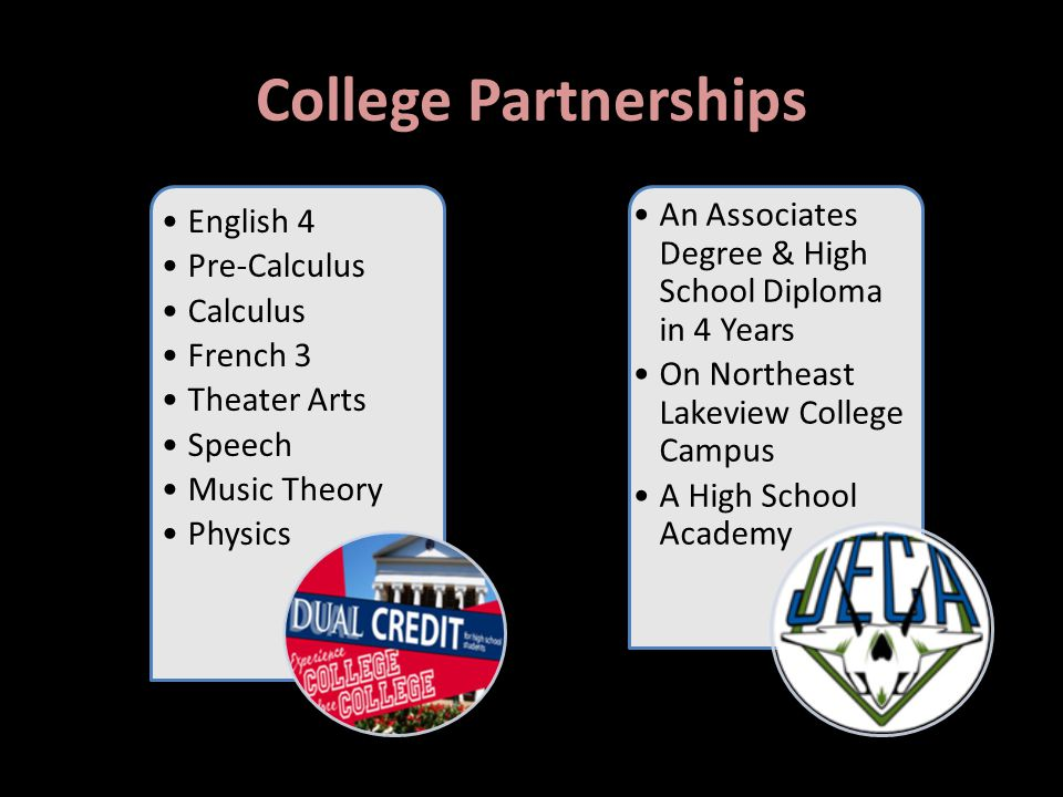 College Partnerships English 4 Pre-Calculus Calculus French 3 Theater Arts Speech Music Theory Physics An Associates Degree & High School Diploma in 4 Years On Northeast Lakeview College Campus A High School Academy