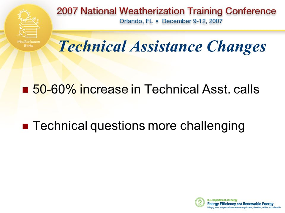 Technical Assistance Changes 50-60% increase in Technical Asst. calls Technical questions more challenging