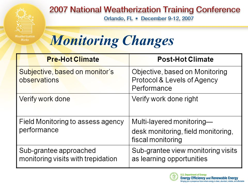 Monitoring Changes Pre-Hot ClimatePost-Hot Climate Subjective, based on monitor's observations Objective, based on Monitoring Protocol & Levels of Age
