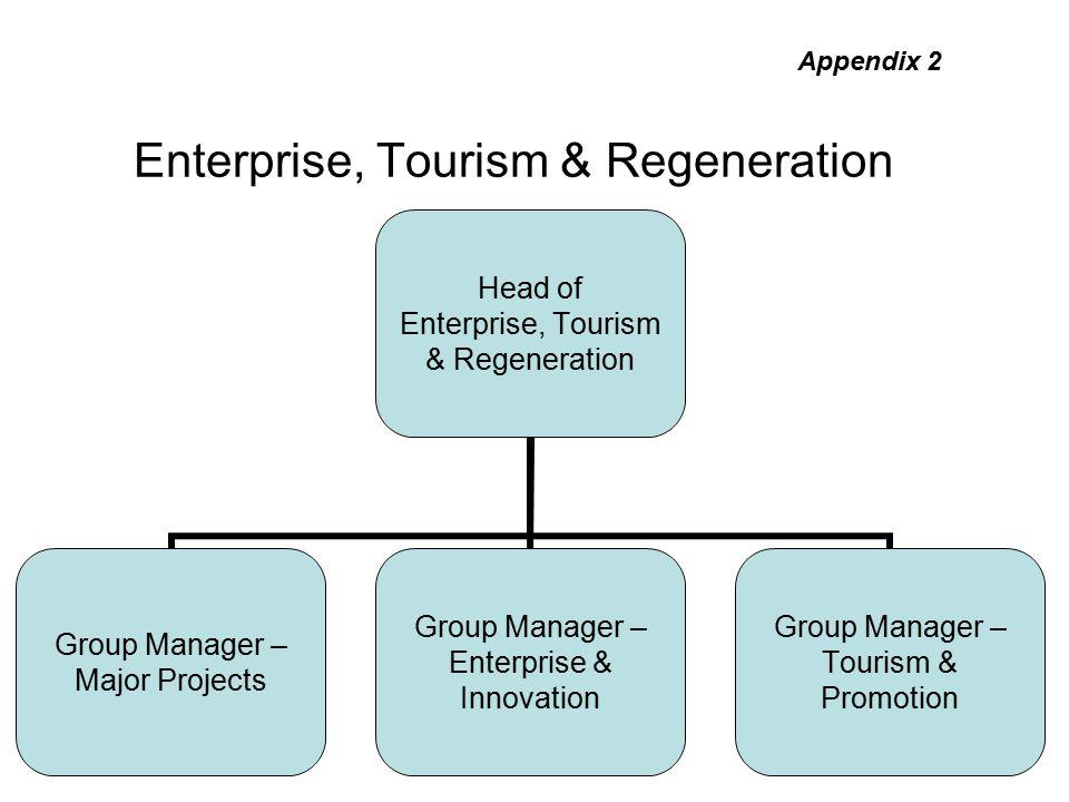 Enterprise, Tourism & Regeneration Head of Enterprise, Tourism & Regeneration Group Manager – Major Projects Group Manager – Enterprise & Innovation Group Manager – Tourism & Promotion Appendix 2