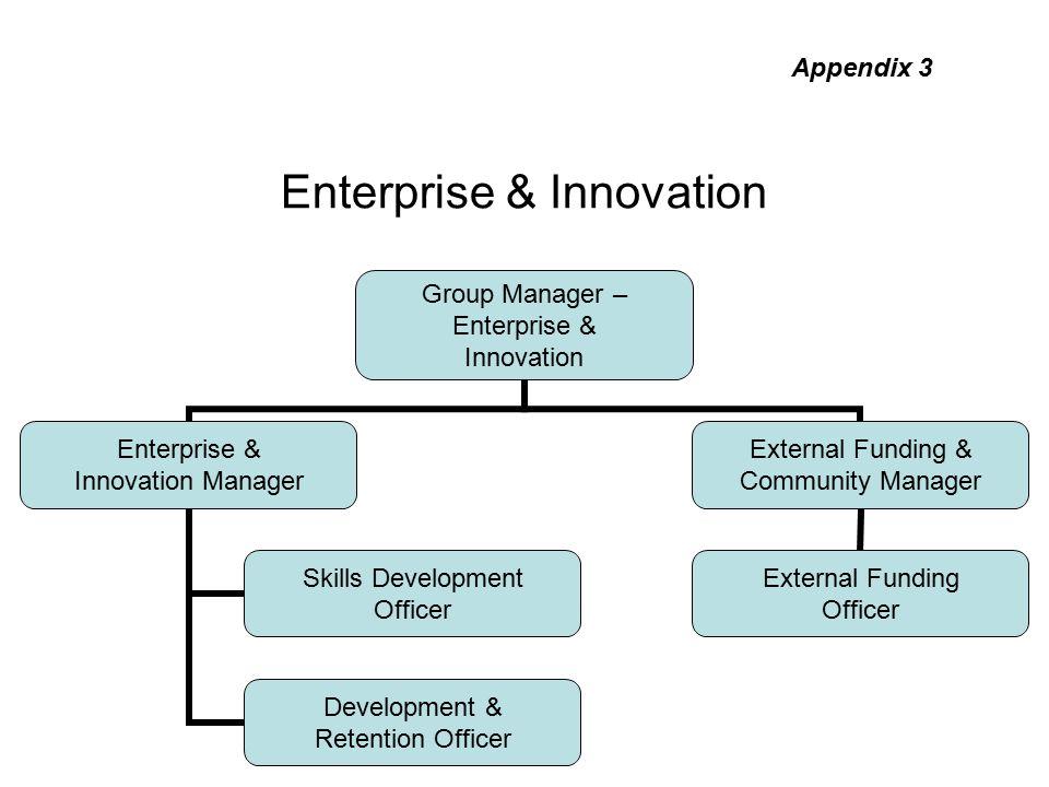 Enterprise & Innovation Group Manager – Enterprise & Innovation Enterprise & Innovation Manager Skills Development Officer Development & Retention Officer External Funding & Community Manager External Funding Officer Appendix 3