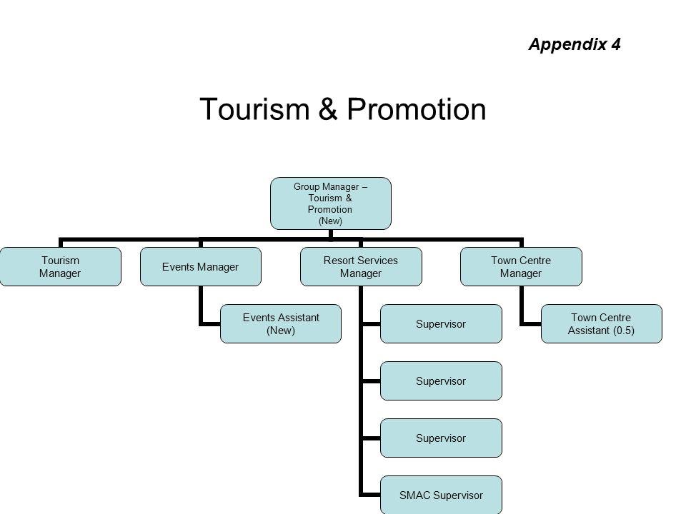 Tourism & Promotion Group Manager – Tourism & Promotion (New) Tourism Manager Events Manager Events Assistant (New) Resort Services Manager Supervisor SMAC Supervisor Town Centre Manager Town Centre Assistant (0.5) Appendix 4