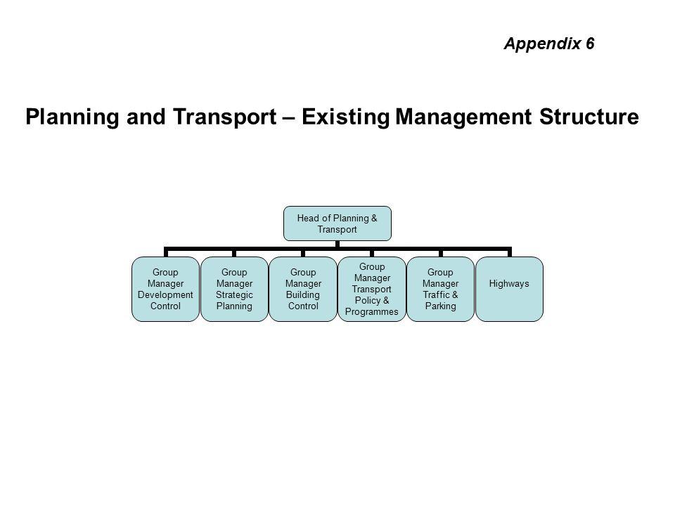 Head of Planning & Transport Strategic Planning & Transport Development & Building Control Traffic & Highways Network Planning and Transport – Proposed Management Structure Appendix 7