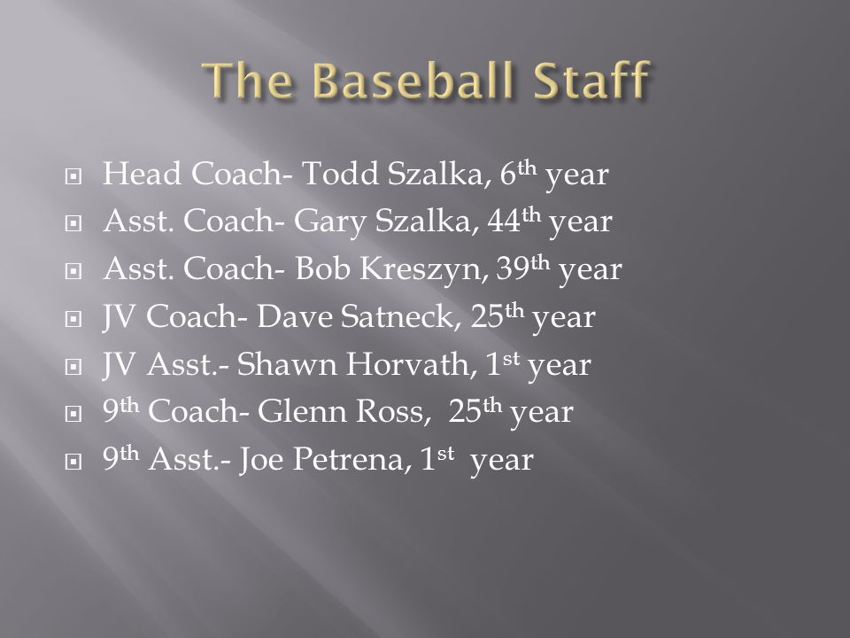  Head Coach- Todd Szalka, 6 th year  Asst. Coach- Gary Szalka, 44 th year  Asst.