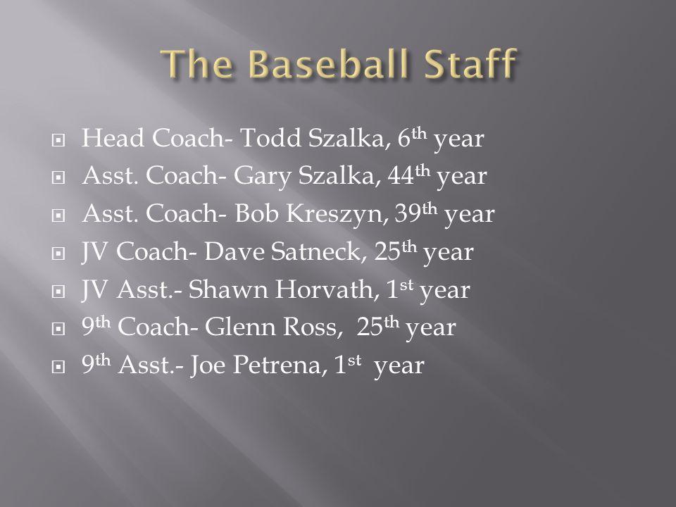  Head Coach- Todd Szalka, 6 th year  Asst. Coach- Gary Szalka, 44 th year  Asst.