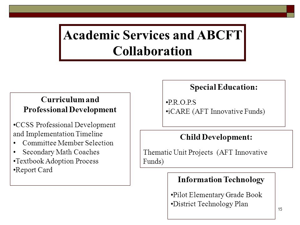 15 Curriculum and Professional Development CCSS Professional Development and Implementation Timeline Committee Member Selection Secondary Math Coaches Textbook Adoption Process Report Card Special Education: P.R.O.P.S iCARE (AFT Innovative Funds) Information Technology Pilot Elementary Grade Book District Technology Plan Child Development: Thematic Unit Projects (AFT Innovative Funds) Academic Services and ABCFT Collaboration