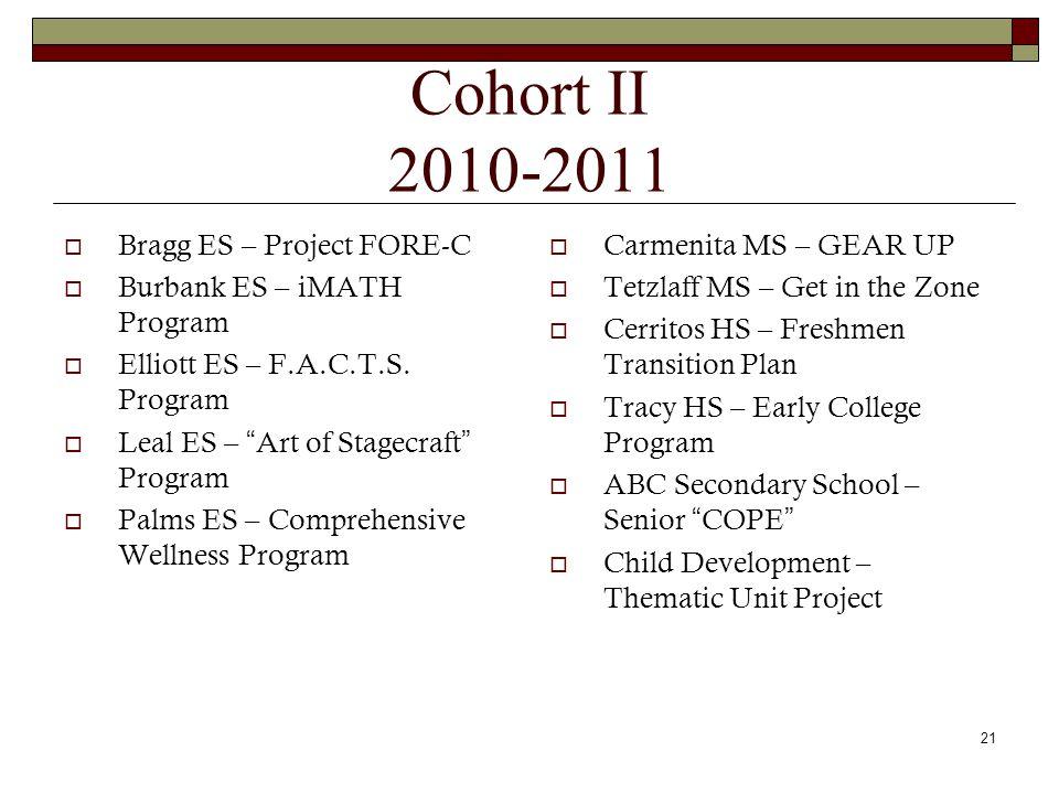 Cohort II 2010-2011  Bragg ES – Project FORE-C  Burbank ES – iMATH Program  Elliott ES – F.A.C.T.S.
