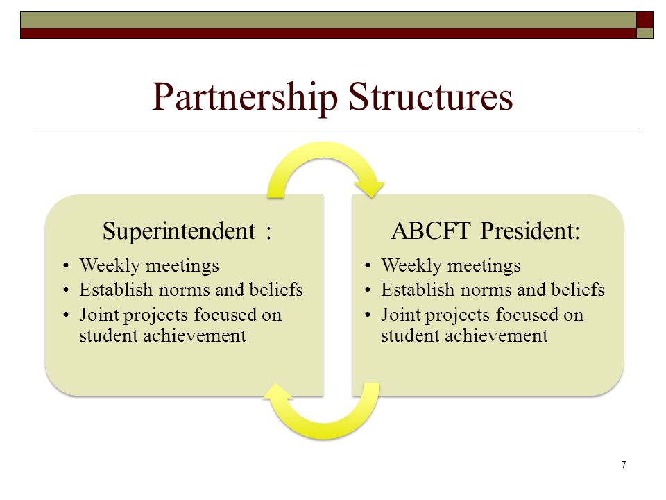 Partnership Structures Superintendent : Weekly meetings Establish norms and beliefs Joint projects focused on student achievement ABCFT President: Weekly meetings Establish norms and beliefs Joint projects focused on student achievement 7