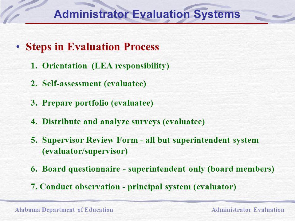 Steps in Evaluation Process 1. Orientation (LEA responsibility) 2. Self-assessment (evaluatee) 3. Prepare portfolio (evaluatee) 4. Distribute and anal