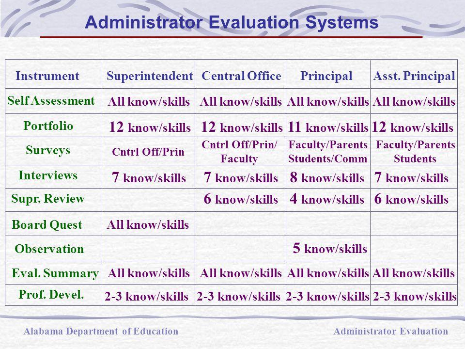 Instrument SuperintendentCentral OfficePrincipalAsst.