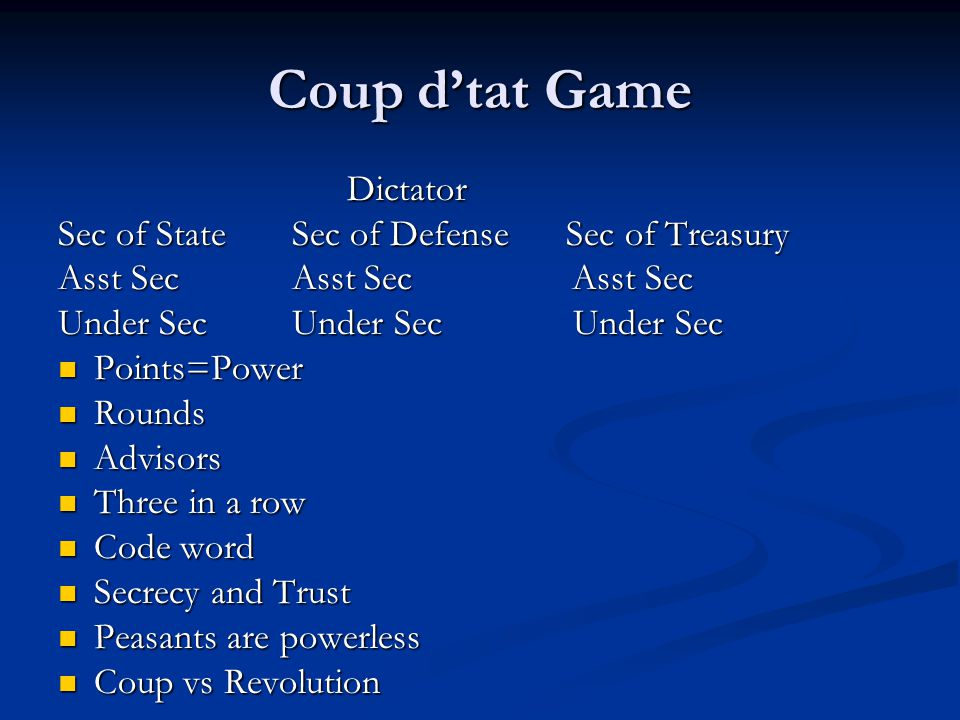 Coup d'tat Game Dictator Dictator Sec of State Sec of Defense Sec of Treasury Asst Sec Asst Sec Asst Sec Under Sec Under Sec Under Sec Points=Power Po