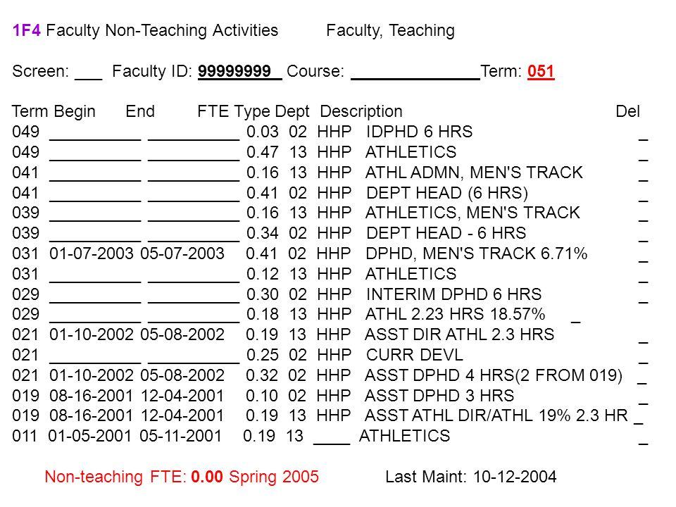 1F4 Faculty Non-Teaching Activities Faculty, Teaching Screen: ___ Faculty ID: 99999999 Course: Term: 051 Term Begin End FTE Type Dept Description Del