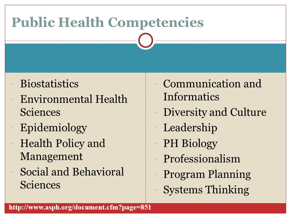  Biostatistics  Environmental Health Sciences  Epidemiology  Health Policy and Management  Social and Behavioral Sciences  Biostatistics  Environmental Health Sciences  Epidemiology  Health Policy and Management  Social and Behavioral Sciences  Communication and Informatics  Diversity and Culture  Leadership  PH Biology  Professionalism  Program Planning  Systems Thinking Public Health Competencies http://www.asph.org/document.cfm page=851