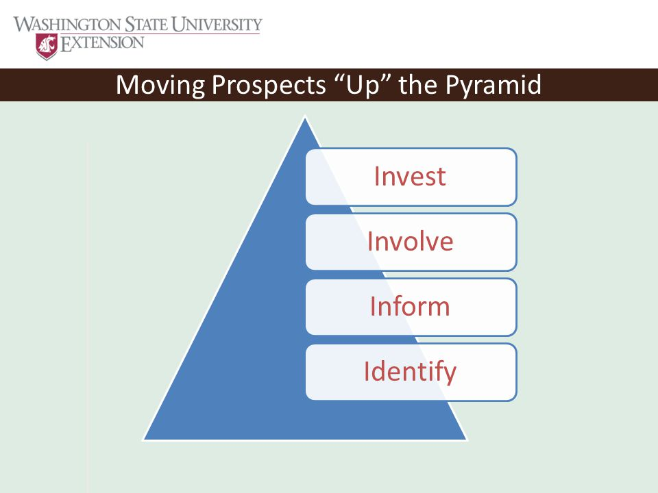 InvestInvolveInformIdentify Moving Prospects Up the Pyramid
