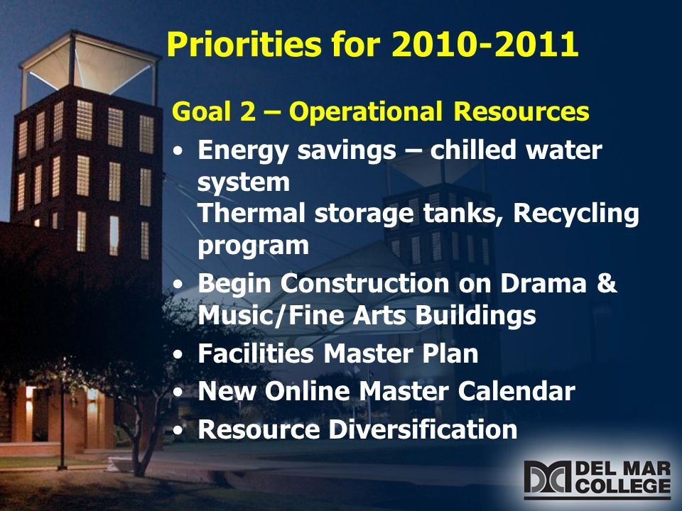 Priorities for 2010-2011 Goal 3 – Professional Capabilities & Procedural Improvements Assessment of Outcomes Enrollment Management Align Budget and Planning Enhance Leadership Skills of All Goal 4 - Strengthen Alliances External Partnerships Dual Credit – Early College Programs Transfer Programs Workforce Training and Certificates Joint Admissions Agreement TAMU-CC Bold Future of the Coastal Bend