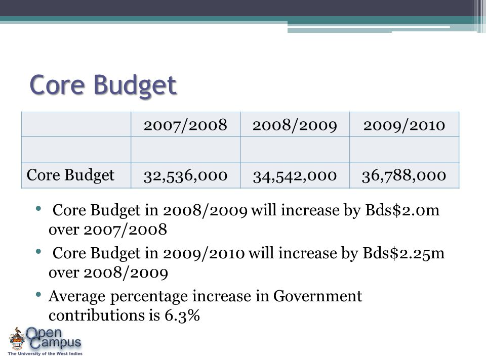 Core Budget Core Budget in 2008/2009 will increase by Bds$2.0m over 2007/2008 Core Budget in 2009/2010 will increase by Bds$2.25m over 2008/2009 Average percentage increase in Government contributions is 6.3% 2007/20082008/20092009/2010 Core Budget32,536,00034,542,00036,788,000