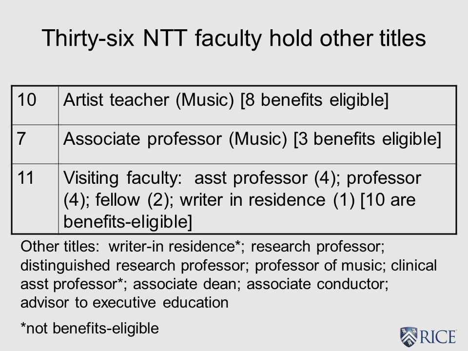 Thirty-six NTT faculty hold other titles 10Artist teacher (Music) [8 benefits eligible] 7Associate professor (Music) [3 benefits eligible] 11Visiting faculty: asst professor (4); professor (4); fellow (2); writer in residence (1) [10 are benefits-eligible] Other titles: writer-in residence*; research professor; distinguished research professor; professor of music; clinical asst professor*; associate dean; associate conductor; advisor to executive education *not benefits-eligible
