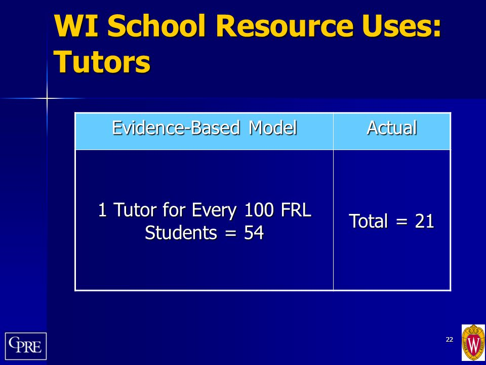 22 WI School Resource Uses: Tutors Evidence-Based Model Actual 1 Tutor for Every 100 FRL Students = 54 Total = 21