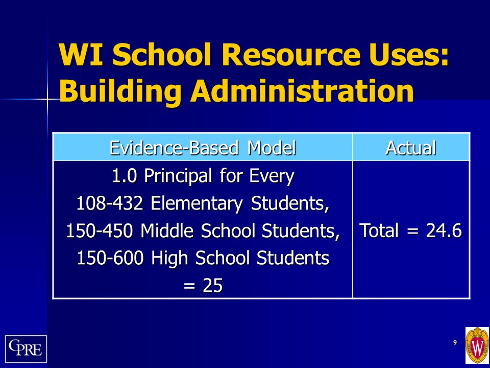 9 WI School Resource Uses: Building Administration Evidence-Based Model Actual 1.0 Principal for Every 108-432 Elementary Students, 150-450 Middle Sch
