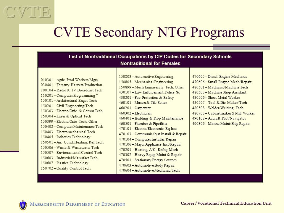 Career/Vocational Technical Education Unit CVTE Secondary NTG Programs List of Nontraditional Occupations by CIP Codes for Secondary Schools Nontraditional for Females 150803 – Automotive Engineering 150805 – Mechanical Engineering 150899 – Mech Engineering Tech, Other 430107 – Law Enforcement, Police Sc 430201 – Fire Protection & Safety 460101 – Mason & Tile Setter 460201 – Carpenter 460302 – Electrician 460401 – Building & Prop Maintenance 460501 – Plumber & Pipefitter 470101 – Electric/Electronic Eq Inst 470103 – Communic Syst Install & Repair 470104 – Computer Installer/Repair 470106 – Major Appliance Inst/Repair 470201 – Heating, A/C, Refrig Mech 470302 – Heavy Equip Maint & Repair 470501 – Stationary Energy Sources 470603 – Automotive Body Repair 470604 – Automotive Mechanic/Tech 470605 – Diesel Engine Mechanic 470606 – Small Engine Mech/Repair 480501 – Machinist/Machine Tech 480503 – Machine Shop Assistant 480506 – Sheet Metal Worker 480507 – Tool & Die Maker/Tech 480508 – Welder/Welding Tech 480703 – Cabinetmaker & Mill Worker 490102 – Aircraft Pilot/Navigator 490306 – Marine Maint/Ship Repair 010301 – Agric Prod Workers/Mgrs 030401 – Forestry Harvest/Production 100104 – Radio & TV Broadcast Tech 110201 – Computer Programming * 150101 – Architectural Engin Tech 150201 – Civil Engineering/Tech 150303 – Electric/Onic & Comm Tech 150304 – Laser & Optical Tech 150399 – Electric/Onic Tech, Other 150402 – Computer Maintenance Tech 150403 – Electromechanical Tech 150405 – Robotics Technology 150501 – Air, Cond, Heating, Ref Tech 150506 – Waste & Wastewater Tech 150507 – Environmental Control Tech 150603 – Industrial/Manufact Tech 150607 – Plastics Technology 150702 – Quality Control Tech
