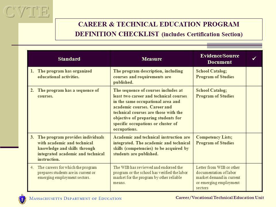 Career/Vocational Technical Education Unit StandardMeasure Evidence/Source Document 1.The program has organized educational activities.
