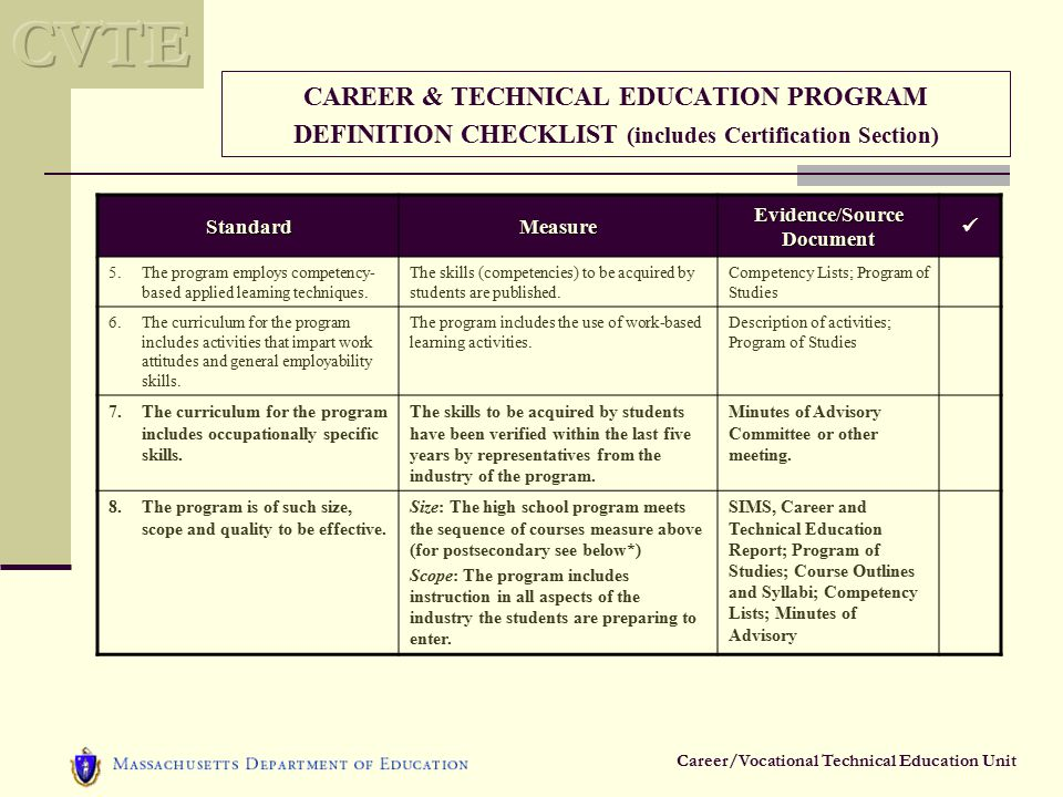 Career/Vocational Technical Education Unit CAREER & TECHNICAL EDUCATION PROGRAM DEFINITION CHECKLIST (includes Certification Section) StandardMeasure Evidence/Source Document 5.The program employs competency- based applied learning techniques.