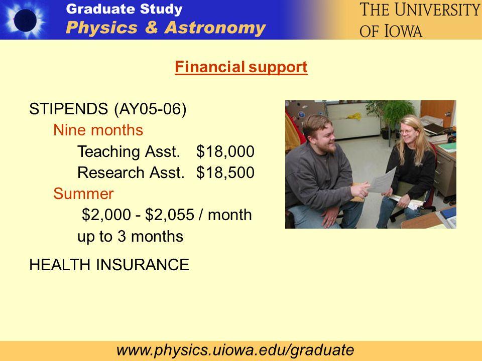 www.physics.uiowa.edu/graduate Financial support STIPENDS (AY05-06) Nine months Teaching Asst.