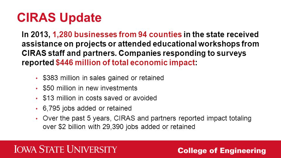 CIRAS Update In 2013, 1,280 businesses from 94 counties in the state received assistance on projects or attended educational workshops from CIRAS staf