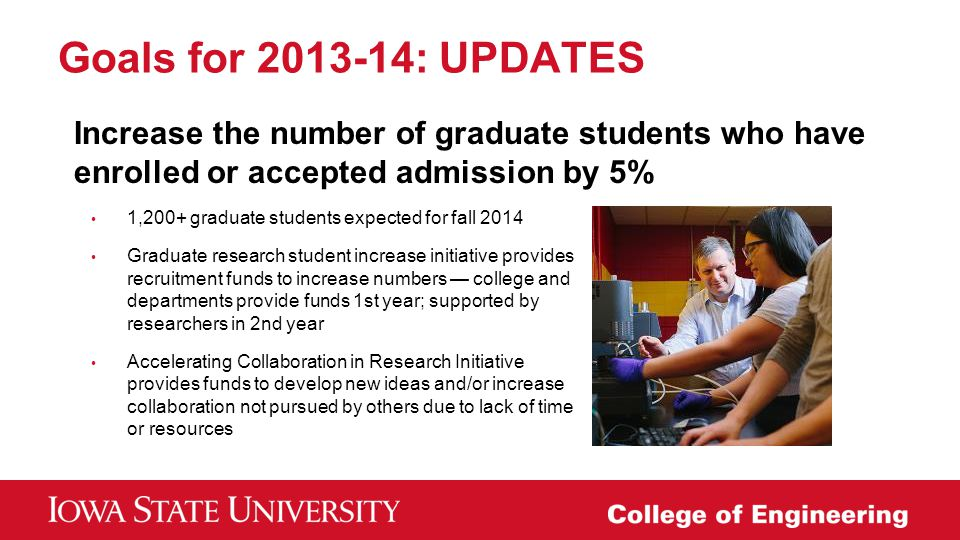 Goals for 2013-14: UPDATES Increase the number of graduate students who have enrolled or accepted admission by 5% 1,200+ graduate students expected fo