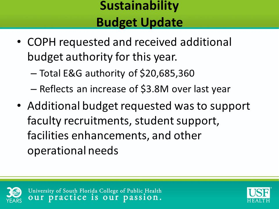 Sustainability Budget Update COPH requested and received additional budget authority for this year.