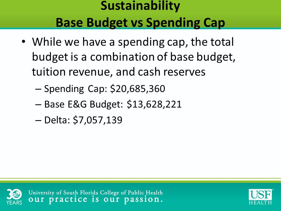 Sustainability Base Budget vs Spending Cap While we have a spending cap, the total budget is a combination of base budget, tuition revenue, and cash reserves – Spending Cap: $20,685,360 – Base E&G Budget: $13,628,221 – Delta: $7,057,139