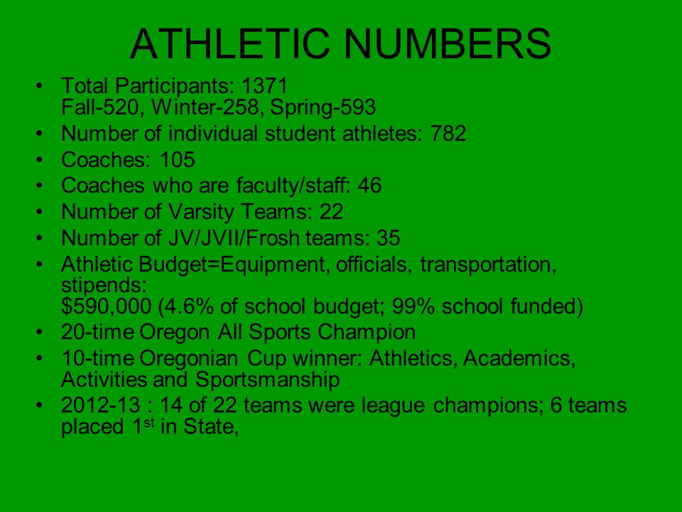 ATHLETIC NUMBERS Total Participants: 1371 Fall-520, Winter-258, Spring-593 Number of individual student athletes: 782 Coaches: 105 Coaches who are faculty/staff: 46 Number of Varsity Teams: 22 Number of JV/JVII/Frosh teams: 35 Athletic Budget=Equipment, officials, transportation, stipends: $590,000 (4.6% of school budget; 99% school funded) 20-time Oregon All Sports Champion 10-time Oregonian Cup winner: Athletics, Academics, Activities and Sportsmanship 2012-13 : 14 of 22 teams were league champions; 6 teams placed 1 st in State,