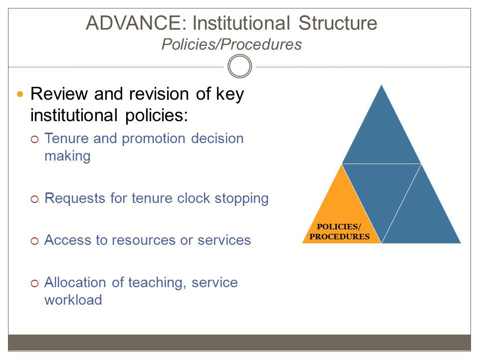 POLICIES/ PROCEDURES ADVANCE: Institutional Structure Policies/Procedures Review and revision of key institutional policies:  Tenure and promotion decision making  Requests for tenure clock stopping  Access to resources or services  Allocation of teaching, service workload