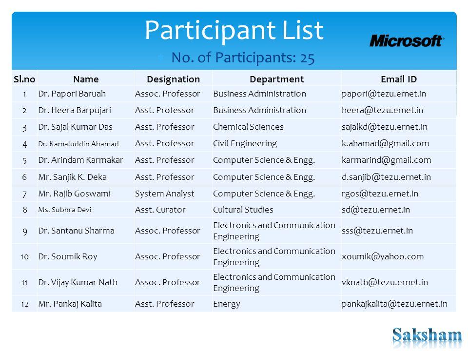  No. of Participants: 25 Participant List Sl.noNameDesignationDepartmentEmail ID 1Dr.