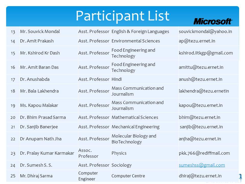 Participant List 13Mr. Souvick MondalAsst.