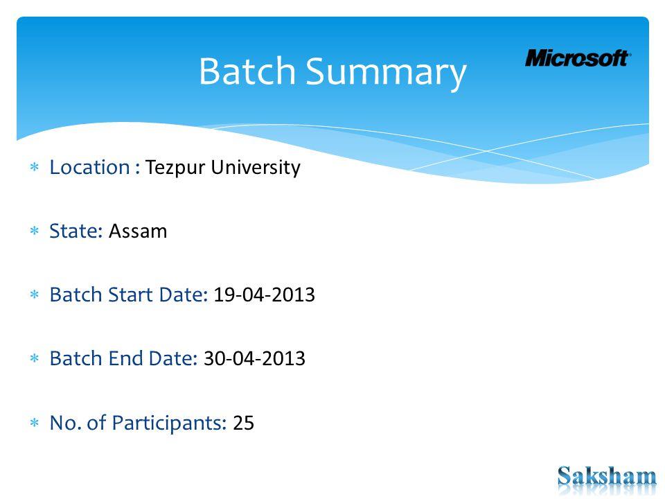  Location : Tezpur University  State: Assam  Batch Start Date: 19-04-2013  Batch End Date: 30-04-2013  No.